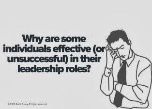 Effective Leadership PPT Slide 2
