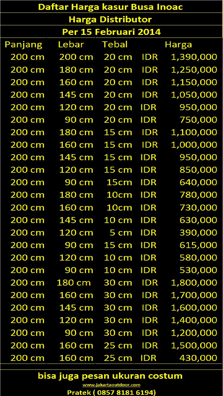 Daftar Harga kasur Busa Inoac     Harga Distributor     Per 15 Februari 2014    Panjang Lebar Tebal Harga 200 cm 200 cm 20 cm  IDR 1,390,000  200 cm 180 cm 20 cm  IDR 1,250,000  200 cm 160 cm 20 cm  IDR 1,150,000  200 cm 145 cm 20 cm  IDR 1,050,000  200 cm 120 cm 20 cm  IDR 950,000  200 cm 90 cm 20 cm  IDR 750,000  200 cm 180 cm 15 cm  IDR 1,100,000  200 cm 160 cm 15 cm  IDR 1,000,000  200 cm 145 cm 15 cm  IDR 950,000  200 cm 120 cm 15 cm  IDR 850,000  200 cm 90 cm 15cm  IDR 640,000  200 cm 180 cm 10cm  IDR 780,000  200 cm 160 cm 10cm  IDR 730,000  200 cm 145 cm 10 cm  IDR 630,000  200 cm 120 cm 5 cm  IDR 390,000  200 cm 90 cm 15 cm  IDR 615,000  200 cm 120 cm 10 cm  IDR 580,000  200 cm 90 cm 10 cm  IDR 530,000  200 cm 180 cm  30 cm  IDR 1,800,000  200 cm 160 cm 30 cm  IDR 1,700,000  200 cm 145 cm 30 cm  IDR 1,600,000  200 cm 120 cm 30 cm  IDR 1,400,000  200 cm 90 cm 30 cm  IDR 1,200,000  200 cm 160 cm 25 cm  IDR 1,500,000  200 cm 160 cm 25 cm  IDR 430,000      bisa juga pesan ukuran costum     www.jakartaoutdoor.com    Pratek ( 0857 8181 6194)