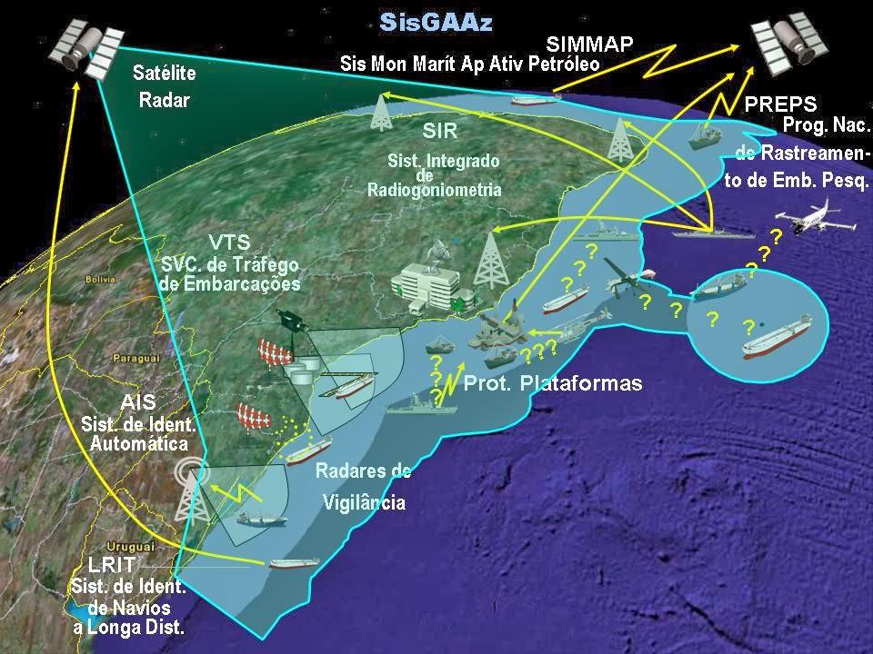 Sistema de Gerenciamento da Amazônia Azul (SisGAAz) – Solicitação de propostas
