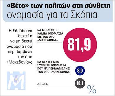 ΔΗΜΟΣΚΟΠΗΣΗ - ΓΡΟΘΙΑ MRB