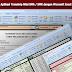 Aplikasi untuk membuat Transkrip Nilai Siswa SMA / SMK menggunakan Microsoft Excel