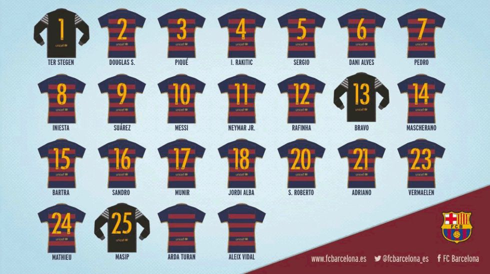 Barcelona Football Players Names