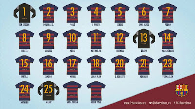 FC Barcelona shirt numbers season 2015-2016