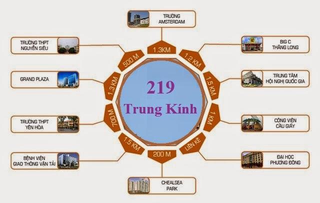 Chào Bán Chung Cư 219 Trung Kinh Giá Tốt Nhất Tại Hà Nội