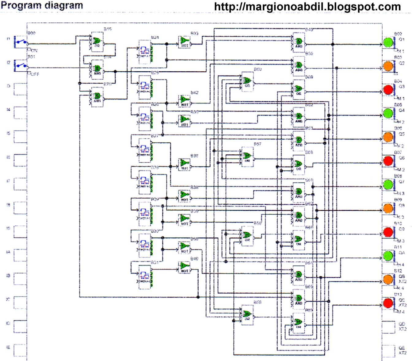 Blog Teknik  U0026 Vokasi  Program Plc Untuk Traffick Light