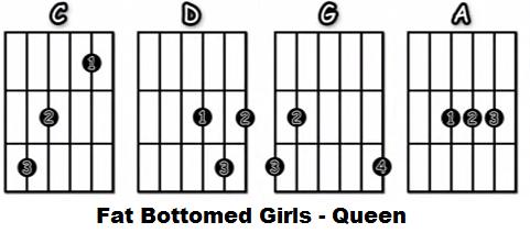 Fat Bottomed Girls acordes faciles guitarra acustica Queen