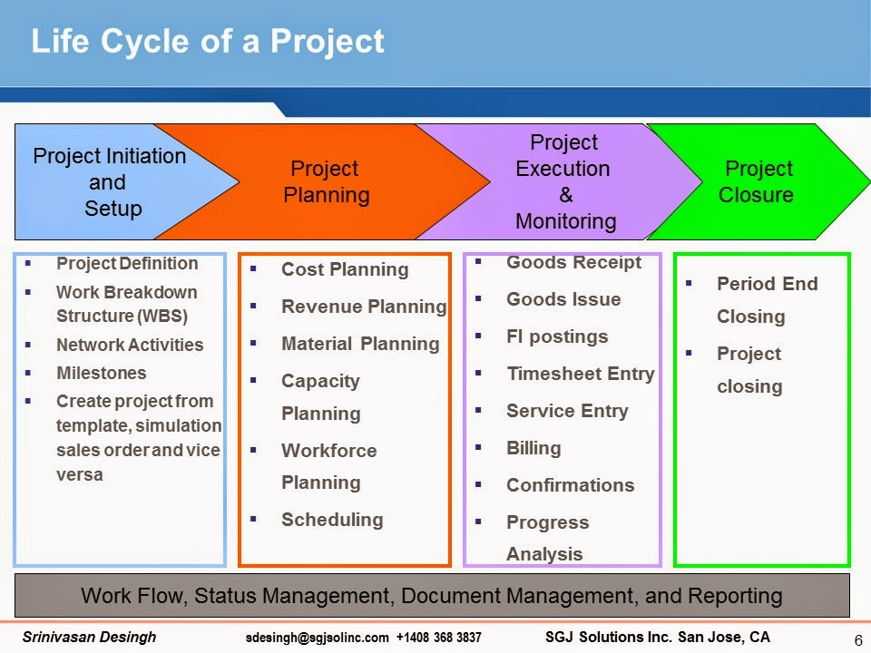 agile project management handbook v2 0 pdf free download