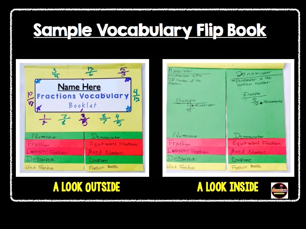 Math vocabulary link up mr elementary math the frayer model maxwellsz