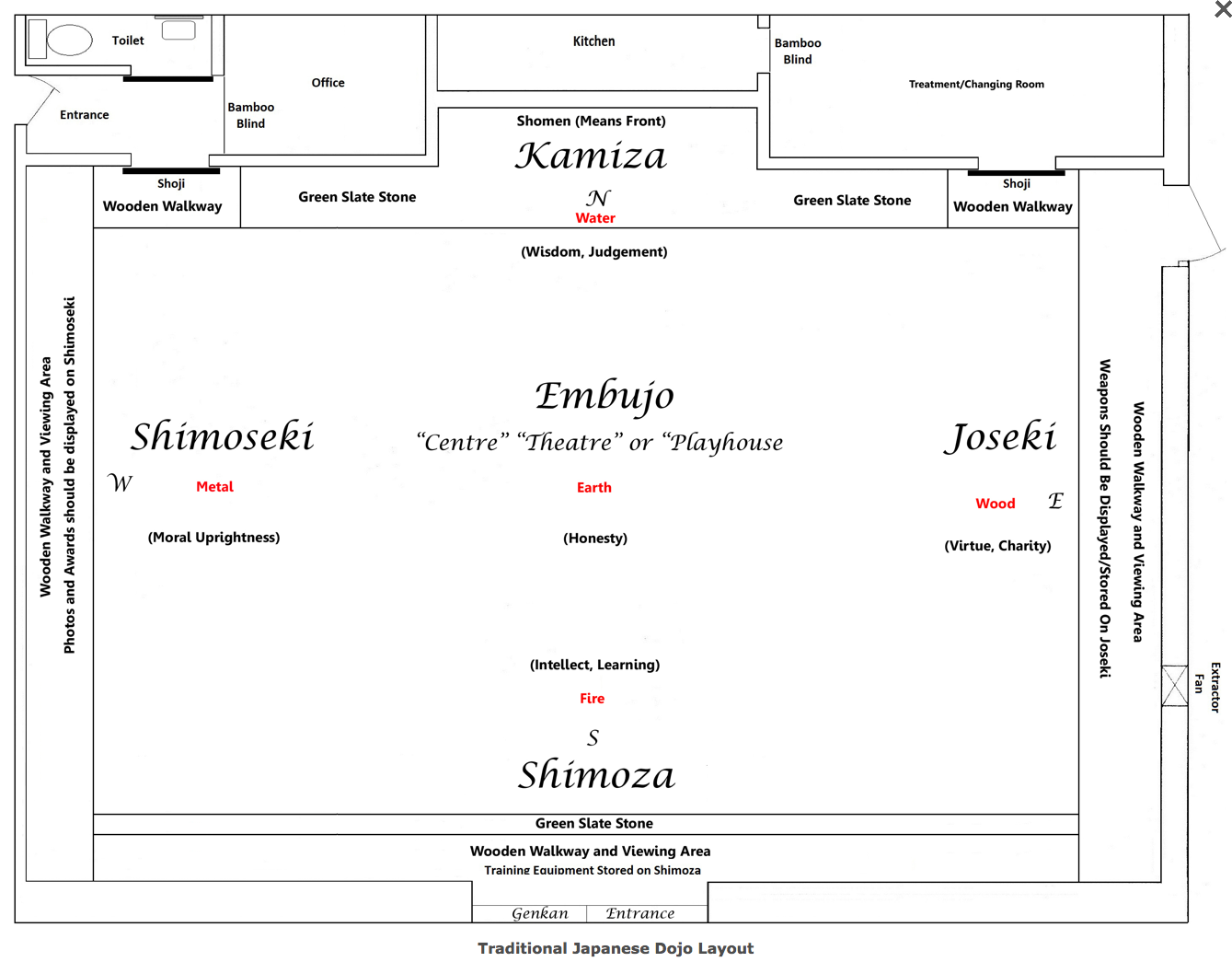 Okinawan Fighting Art Quot Ti Quot Dojo Floorplan