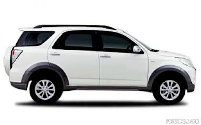 Harga Mobil Bekas Toyota (Part 33)