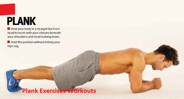 Core Plank Exercise