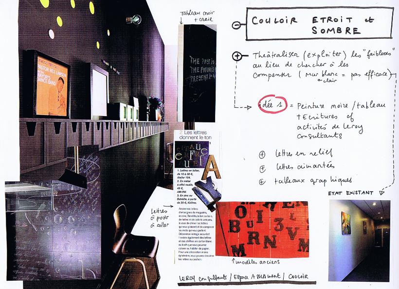 D co design se former s 39 informer comment classer vos - Couloir sombre solution ...