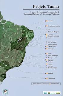 Centros de visitação do Projeto Tamar pelo Brasil