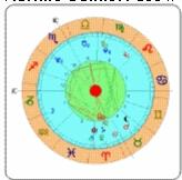 astrograma natala,karmica