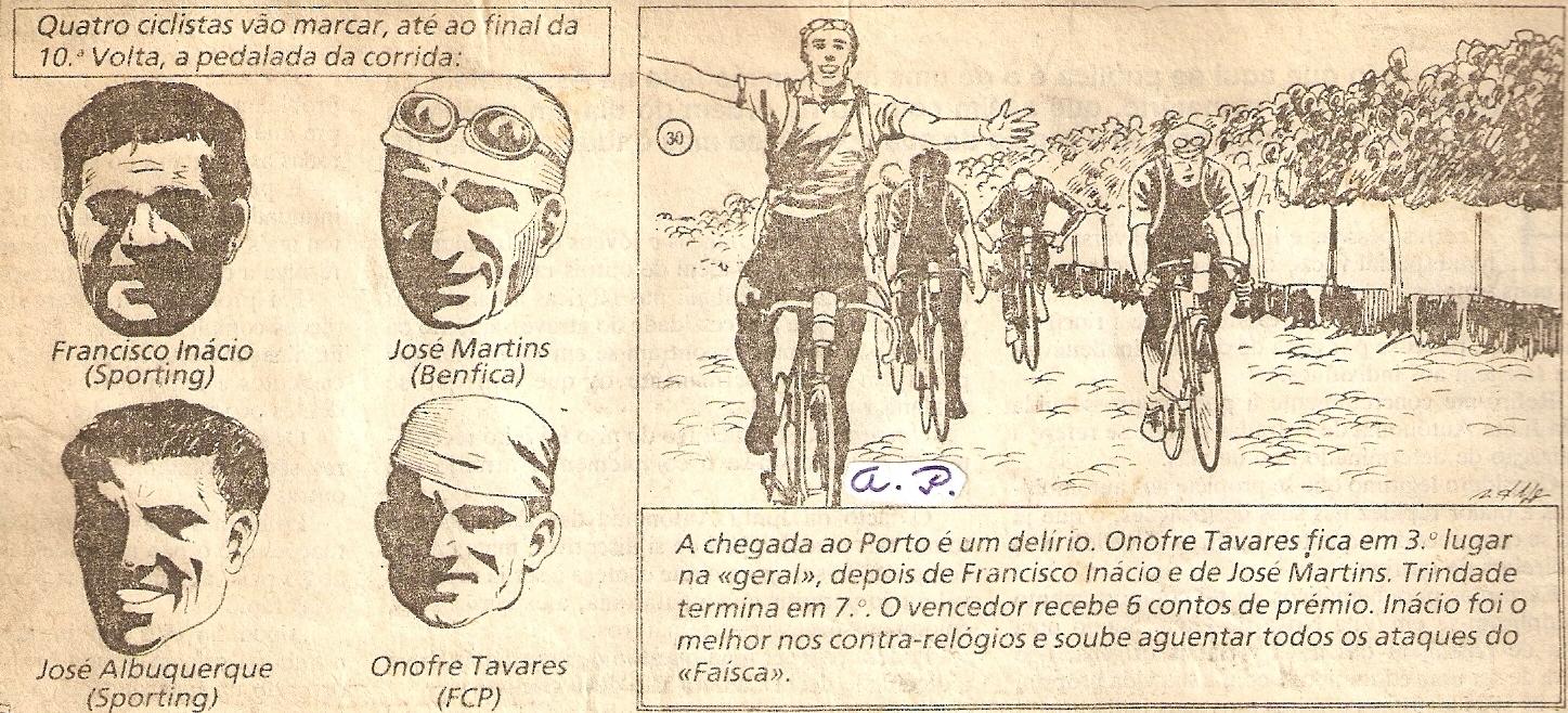 ad98275f022 Memória Portista  Regresso do ciclismo do F C Porto