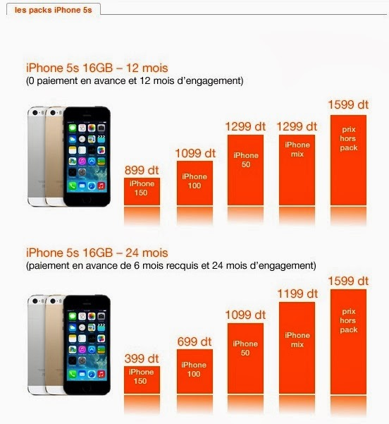 iphone 5s orange tunisie
