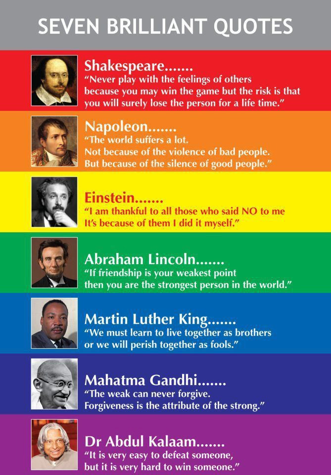 Best Quotes From The Brilliant Minds