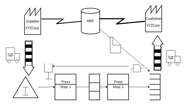 prof  luciano borges  diagramas em ead  diagramly