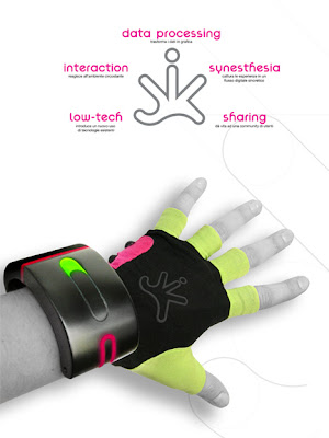 Creative Gloves and Unusual Gloves Designs (15) 7