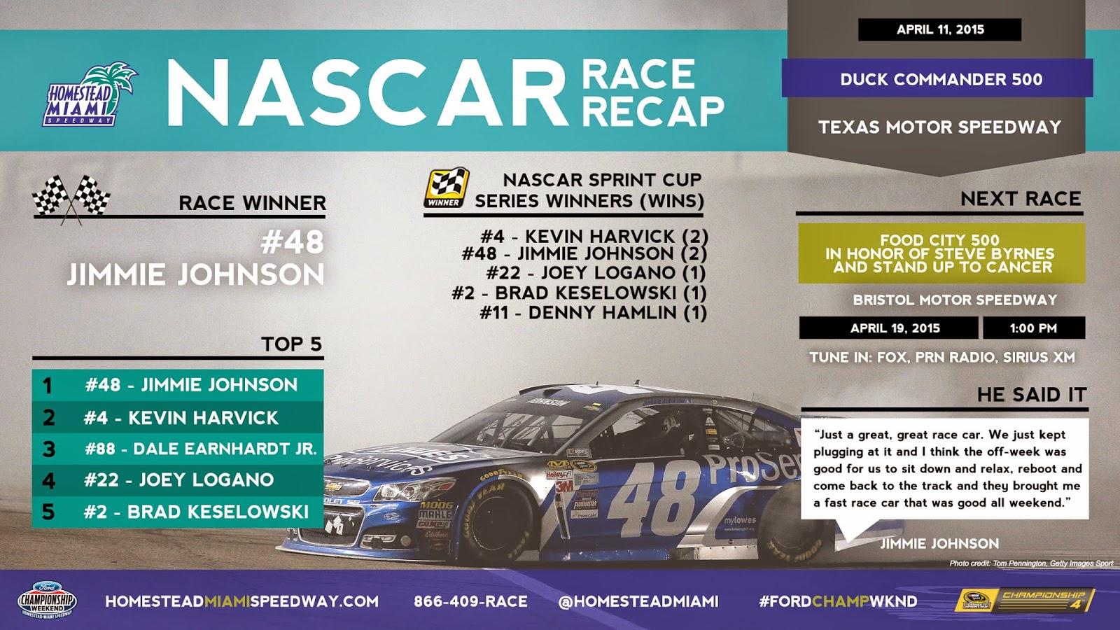 Last lap race recap texas motor speedway for Nascar race tickets texas motor speedway