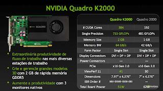Nvidia® Quadro® K2000