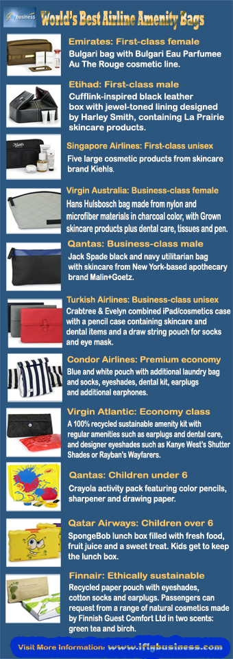 Best Airline Amenity Bags