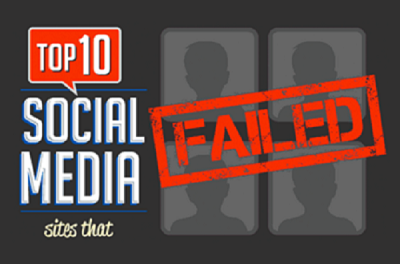 Top 10 Social Media Sites Failed