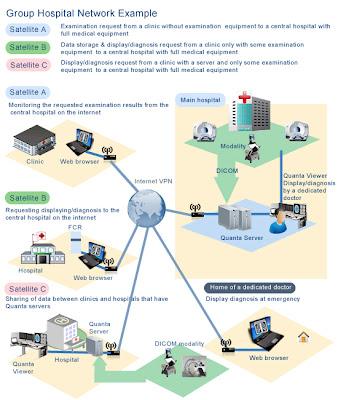 Aviation SMS Database Software