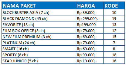 Paket Orange TV - 99 Pulsa