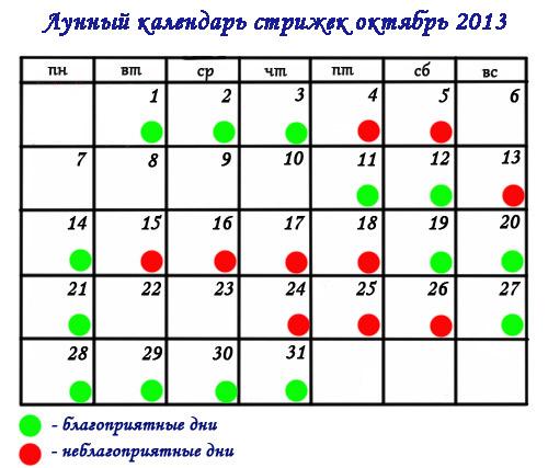 Календарь удачи на ноябрь 2014