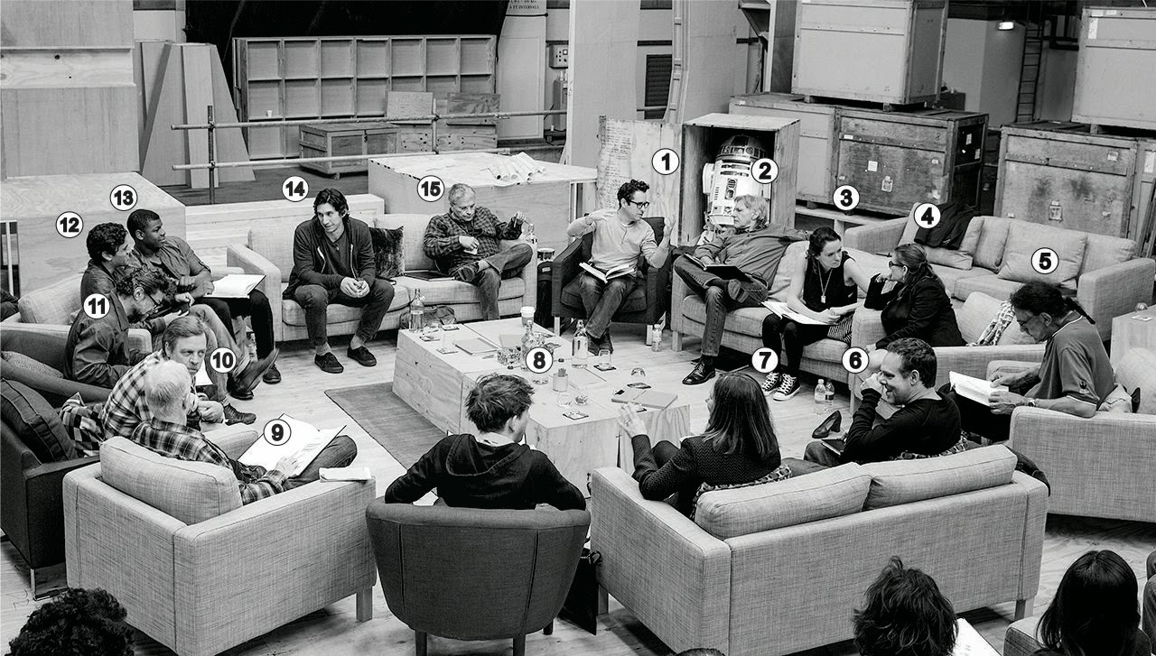 Elenco de Star Wars: Episódio VII