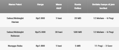 Paket Internet Xenxasi Xtra