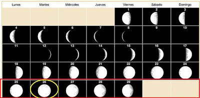 Esto paso martes 26 de febrero del 2013 for Calendario lunar de hoy