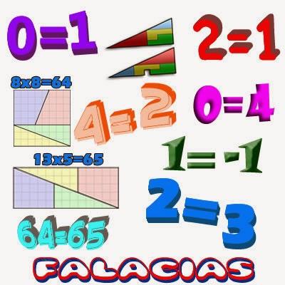Falacias, Falacias matemáticas, Paradojas