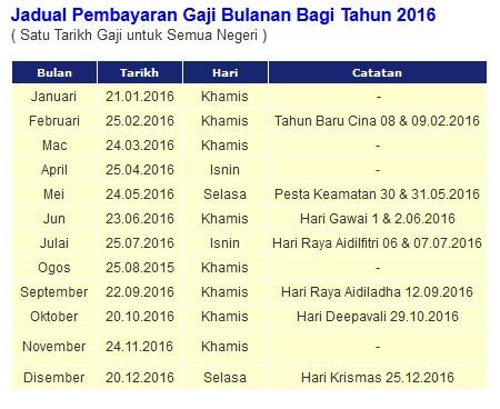 Jadual Gaji Kakitangan Awam 2016 Shalimar Yusof