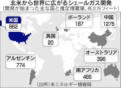 シェールガス 埋蔵 世界地図