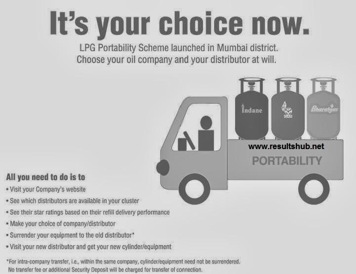 Gas Cylinder LPG Portability Change Service Provider
