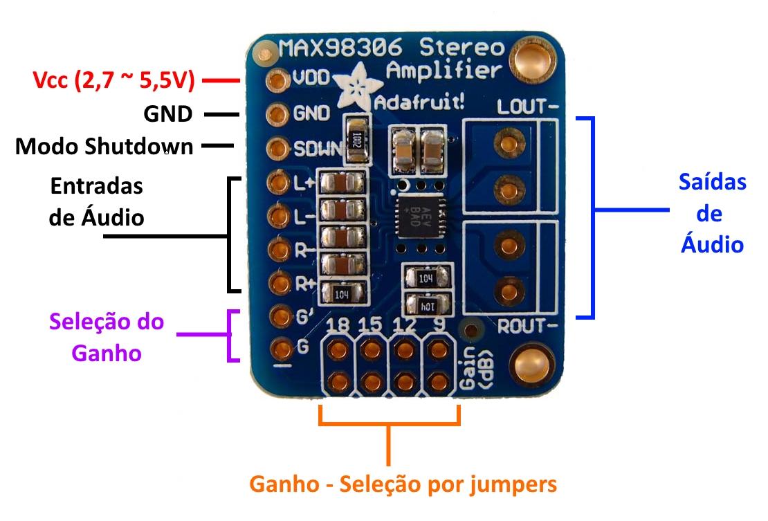 MAX98306 Pinagem