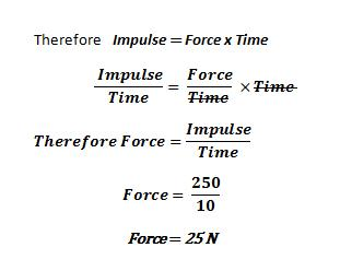 Impulse: Calculations and Definitions | Science Decoder