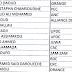 Listes des Conseillers Communaux retenus