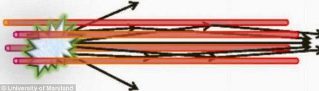 Kabel internet dibuat dari udara