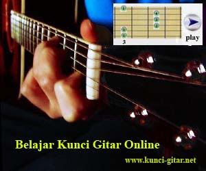 Belajar kunci gitar online klik di sini