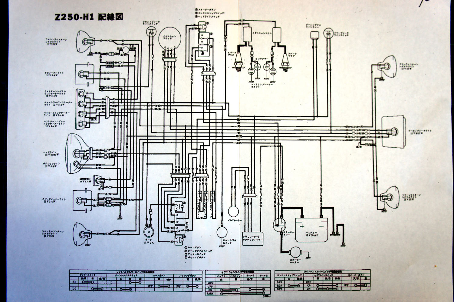 002 kawasaki ltd 450 wiring diagram kawasaki 440 ltd wiring diagram 1981 kawasaki 440 ltd wiring diagram at n-0.co