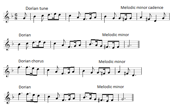 alternating scale systems in Greensleeves
