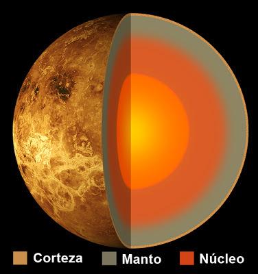 Estructura interna del planeta Venus