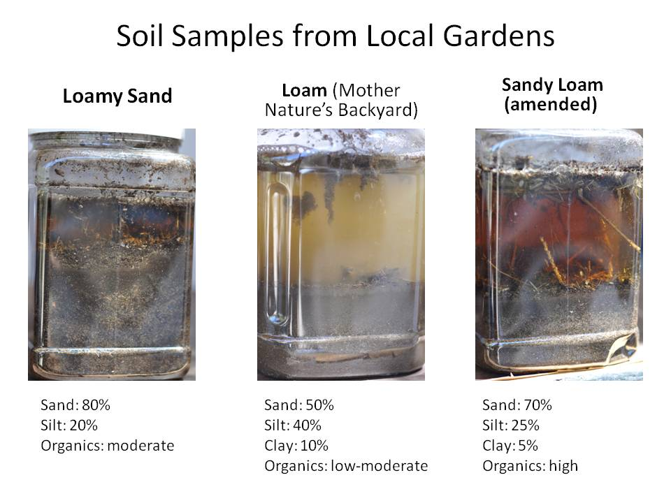 types of soil tests for construction pdf
