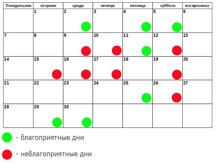 Дни для маникюра июль 2016