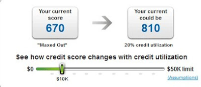 Be betterbe happy more than 90 of business credit cards will not attribute their balance to personal credit score reheart Choice Image
