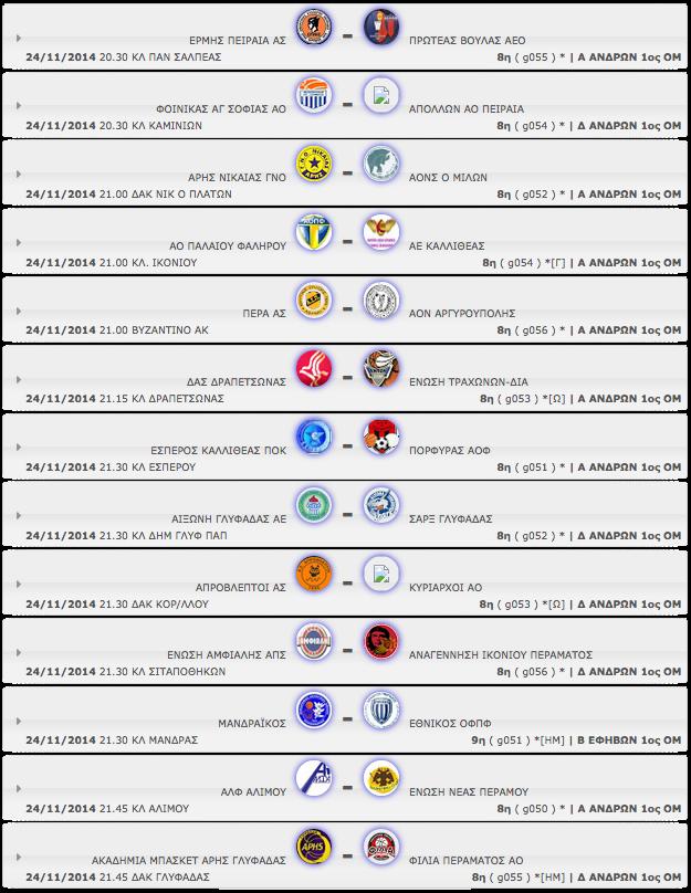 ΔΕΥΤΕΡΑ 24.11.2014 | Το πρόγραμμα αγώνων της ημέρας όλων των κατηγοριών - ομίλων (με βάση την ώρα έναρξης)