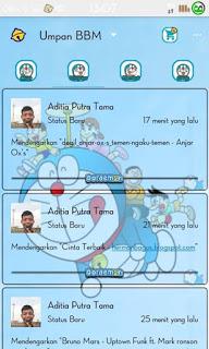 BBM Mod Theme Kartun Doraemon Apk 2.9.0.51 Mantab